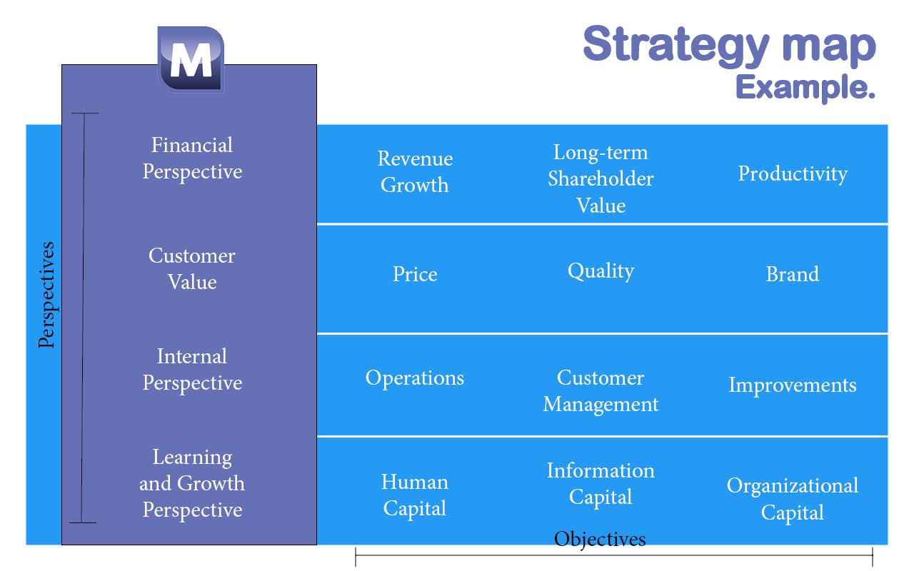strategy mapv2